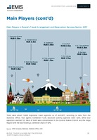 Russia Tourism and Leisure Sector Report 2019-2020 -  Page 31