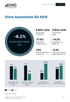 China Automotive Sector Report 2019 3rd Quarter -  Page 13