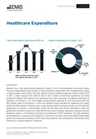 Malaysia Pharma and Healthcare Sector Report 2019/2020 -  Page 20