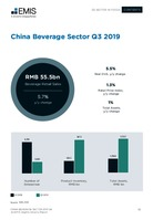 China Beverage Sector Report 2019 4th Quarter -  Page 13