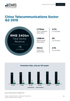 China Telecommunications Sector Report 2019 3rd Quarter -  Page 14