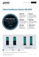 China Healthcare Sector Report 2019 4th Quarter -  Page 13