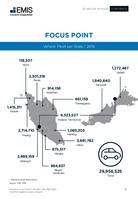 Malaysia Automotive Sector Report 2020/2021 -  Page 17