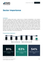 Russia Banking Sector Report 2019/2020 -  Page 18