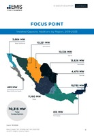 Mexico Electric Power Sector Report 2020/2021 -  Page 12