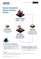 China Tourism and Leisure Sector Report 2020/2024 -  Page 9