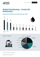 India Oil and Gas Sector Report 2020/2024 -  Page 27