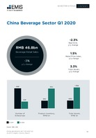 China Beverage Sector Report 2020 2nd Quarter -  Page 14