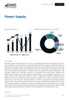 Thailand Electric Power Sector Report 2020/2021 -  Page 18
