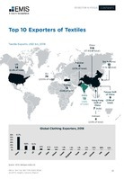 India Textile Sector Report 2020/2024 -  Page 23