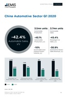 China Automotive Sector Report 2020 2nd Quarter -  Page 14