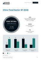 China Food Sector Report 2020 2nd Quarter -  Page 14