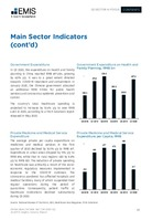 China Healthcare Sector Report 2020 2nd Quarter -  Page 20