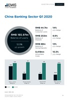 China Banking Sector Report 2020 2nd Quarter -  Page 14