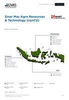 Indonesia Agriculture Sector Report 2020/2021 -  Page 36
