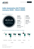 India Automotive Sector Report 2020 4th Quarter -  Page 21