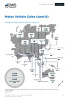 Southeast Asia Automotive Sector Report 2020/2021 -  Page 17