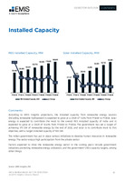 India Renewable Energy Sector Report 2020/2024 -  Page 17
