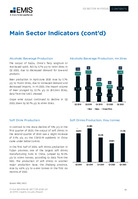 China Beverage Sector Report 2020 3rd Quarter -  Page 19