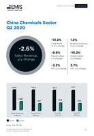 China Chemical Sector Report 2020 3rd Quarter -  Page 14