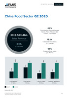 China Food Sector Report 2020 3rd Quarter -  Page 14