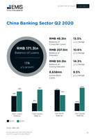 China Banking Sector Report 2020 3rd Quarter -  Page 14