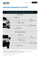 Latin America Automotive Sector Report 2020/2024 -  Page 16