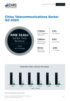 China Telecom Sector Report 2020 3rd Quarter -  Page 14
