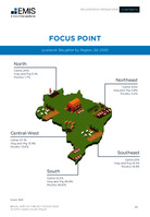 Brazil Agriculture Sector Report 2021-2025 -  Page 80