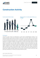 Russia Construction and Real Estate Sector Report 2020/2021 -  Page 18