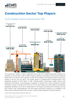 Russia Construction and Real Estate Sector Report 2020-2021 -  Page 28