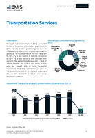 Indonesia Transportation Sector Report 2021/2022 -  Page 19