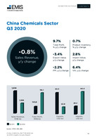 China Chemicals Sector Report 2020 4th Quarter -  Page 14