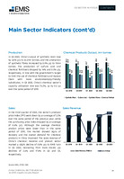 China Chemicals Sector Report 2020 4th Quarter -  Page 19