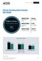 China Construction Sector Report 4th Quarter -  Page 14