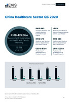 China Healthcare Sector Report 4th Quarter -  Page 14