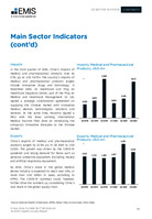 China Healthcare Sector Report 4th Quarter -  Page 20