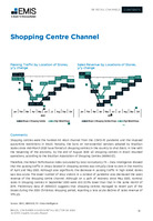 Brazil Consumer Goods and Retail Sector Report 2020 4th Quarter -  Page 32