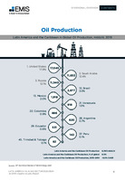 Latin America Oil and Gas Sector Regional Report 2020/2024 -  Page 12
