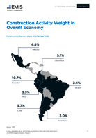 Latin America Real Estate and Construction Sector Report 2021-2022 -  Page 7