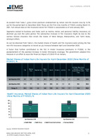 India Insurance Sector Half-Annual Update - April 2021 -  Page 3